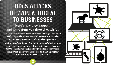 DDos Attacks Infographic Featured