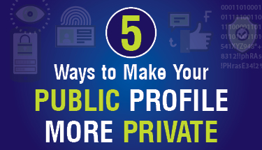Ways to make your public profile private. Infographics in white